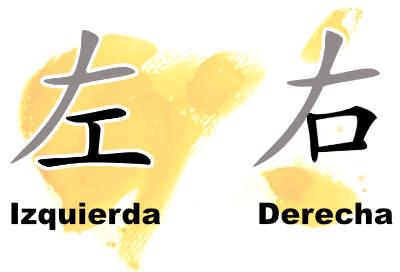 izquierda y derecha en caracteres chinos